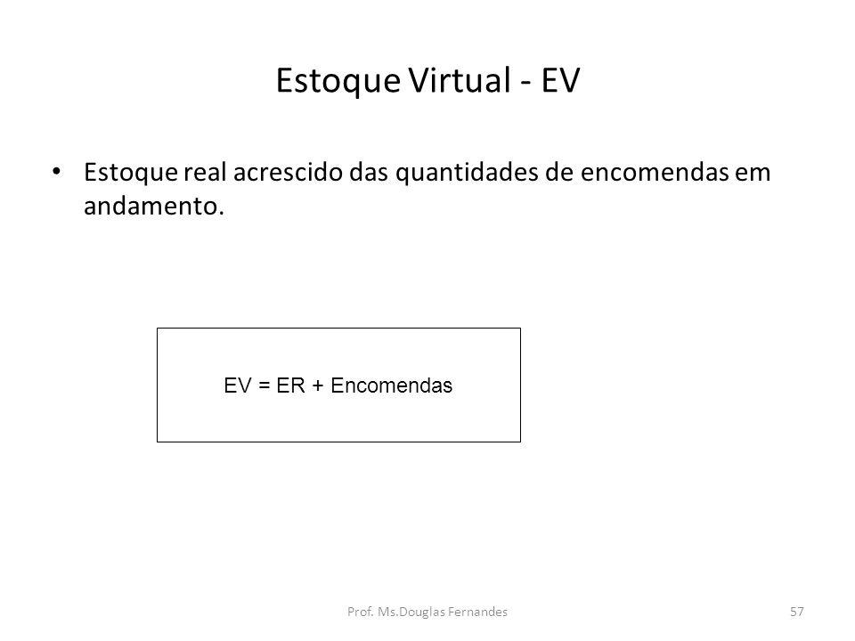 57 Estoque Virtual - EV Estoque real acrescido das quantidades de encomendas em andamento.
