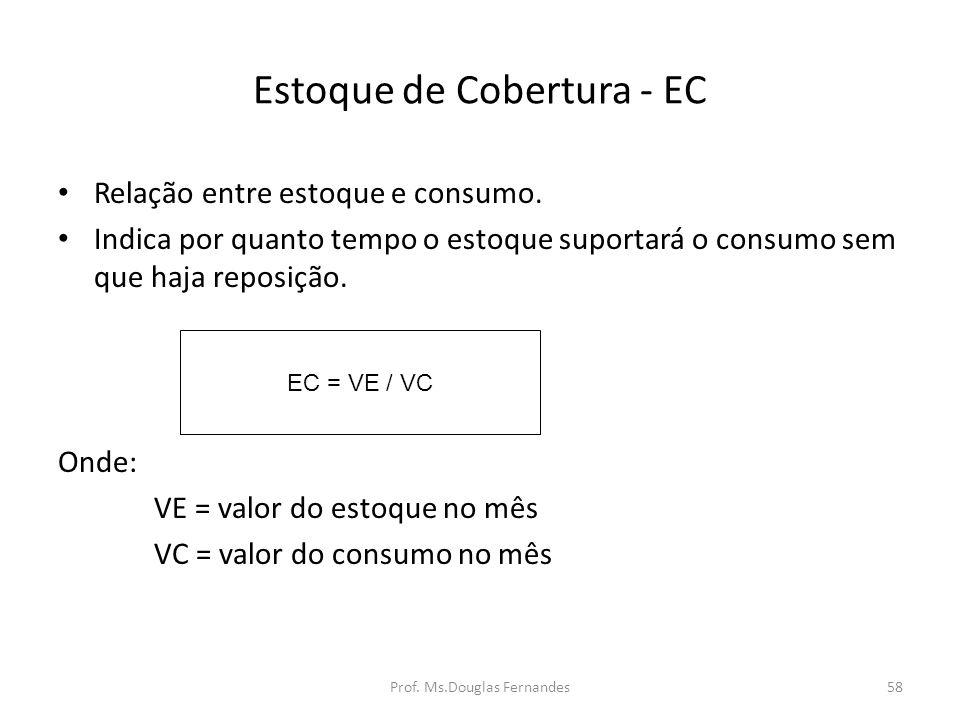 58 Estoque de Cobertura - EC Relação entre estoque e consumo.