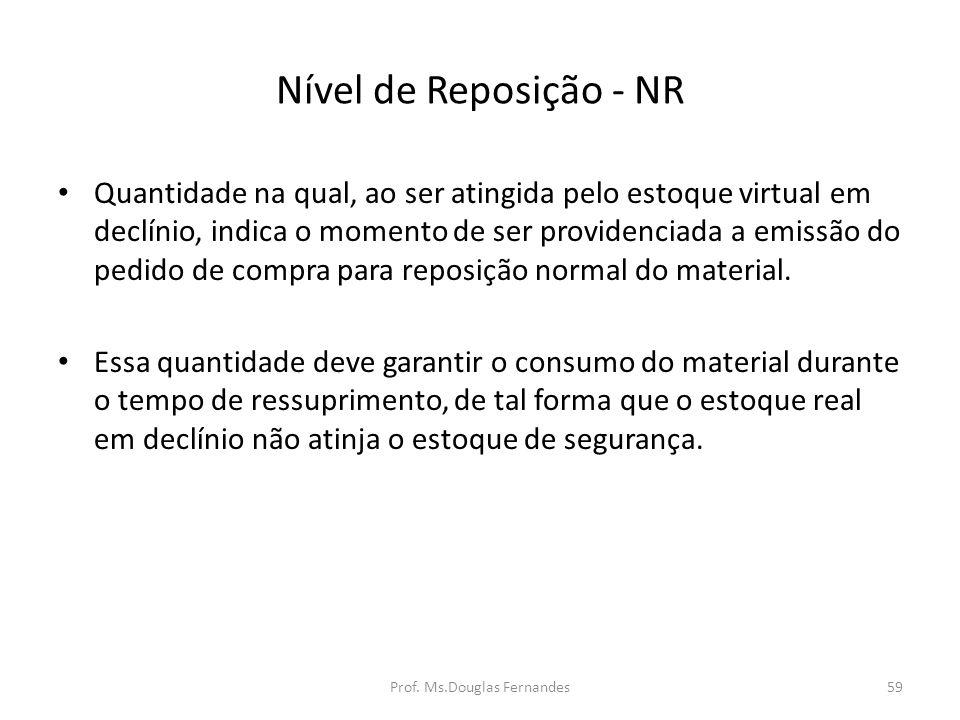 59 Nível de Reposição - NR Quantidade na qual, ao ser atingida pelo estoque virtual em declínio, indica o momento de ser providenciada a emissão do pedido de compra para reposição normal do material.