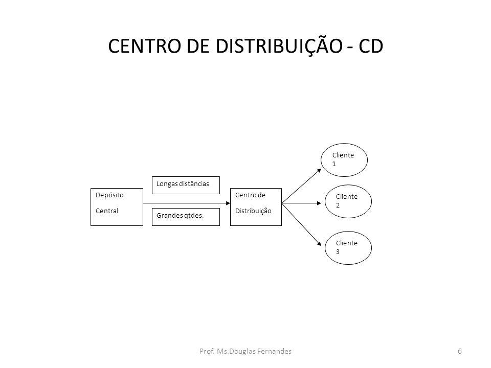 Depósito Central Centro de Distribuição Cliente 1 Cliente 2 Cliente 3 Longas distâncias Grandes qtdes.