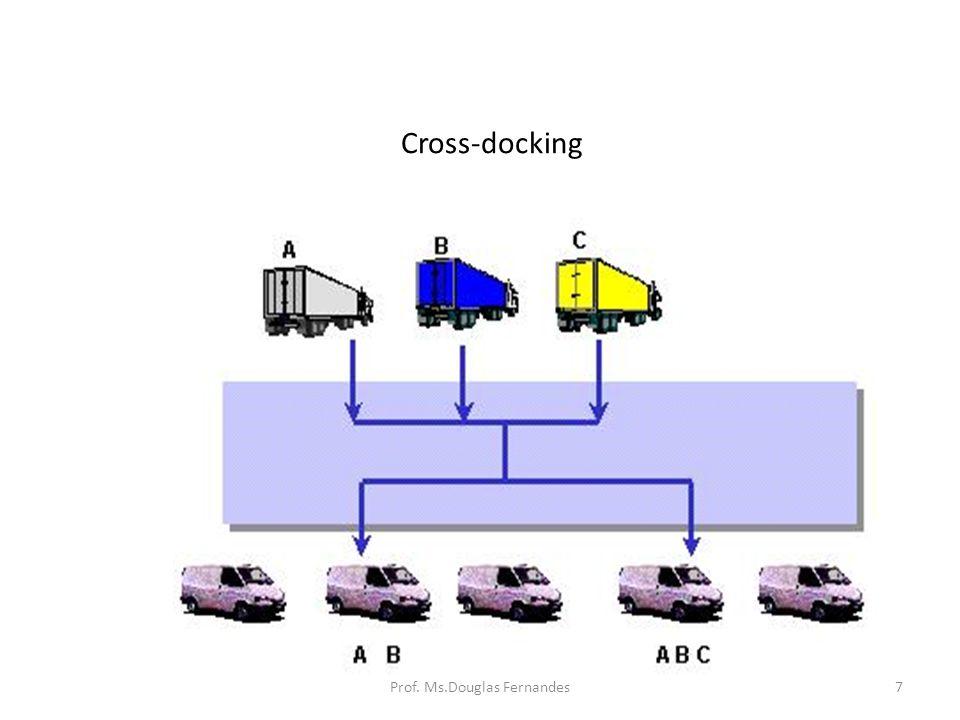 Cross-docking 7Prof. Ms.Douglas Fernandes