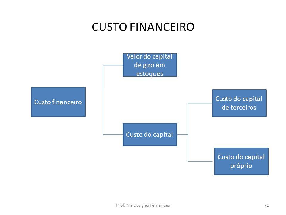 CUSTO FINANCEIRO Custo financeiro Valor do capital de giro em estoques Custo do capital Custo do capital de terceiros Custo do capital próprio 71Prof.