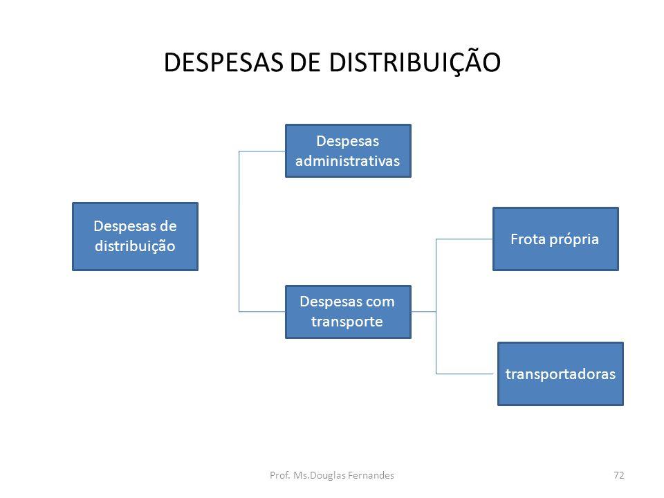 DESPESAS DE DISTRIBUIÇÃO Despesas de distribuição Despesas administrativas Despesas com transporte Frota própria transportadoras 72Prof.