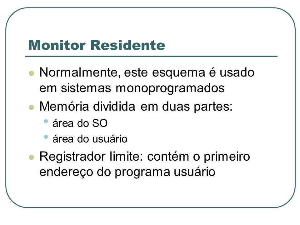 Monitor Residente Normalmente, este esquema é usado em sistemas monoprogramados Memória dividida em duas partes: área do SO área do usuário Registrado
