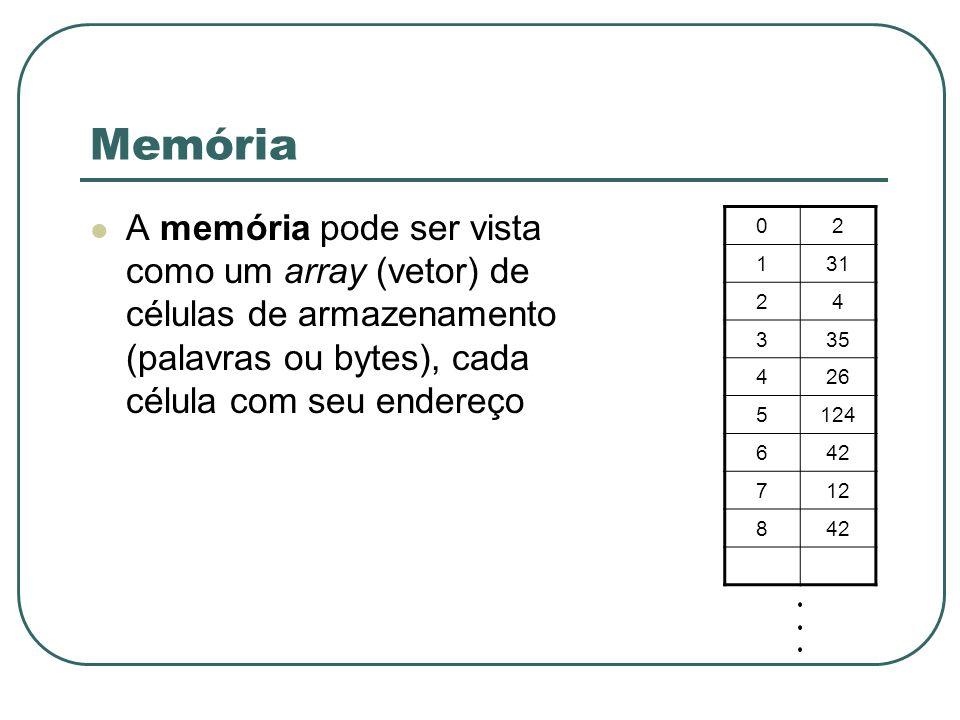 Memória A memória pode ser vista como um array (vetor) de células de armazenamento (palavras ou bytes), cada célula com seu endereço 02 131 24 335 426