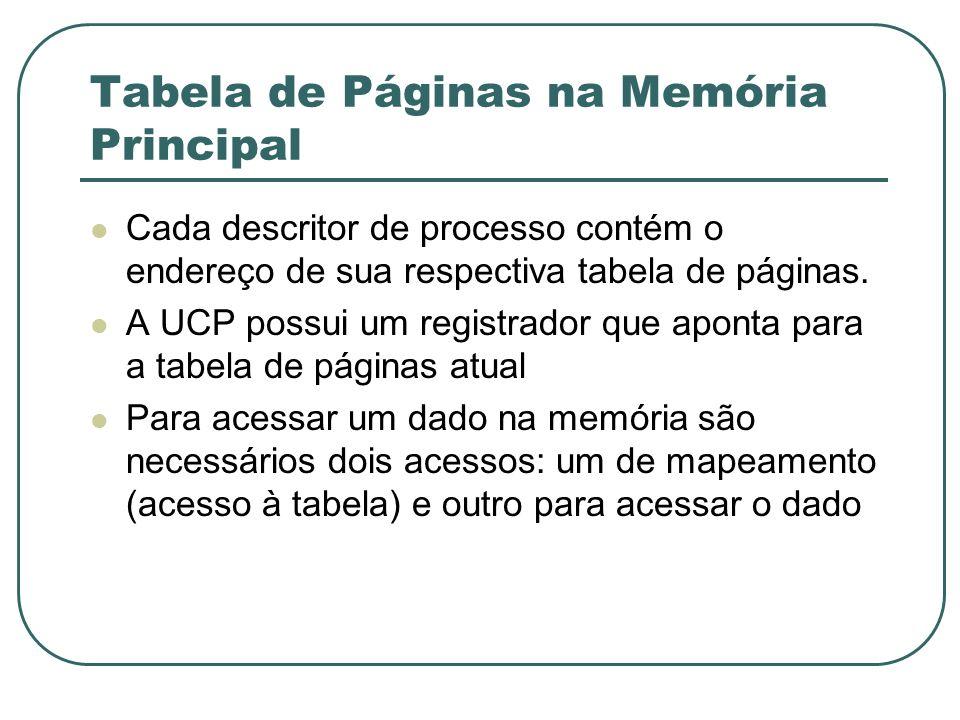 Tabela de Páginas na Memória Principal Cada descritor de processo contém o endereço de sua respectiva tabela de páginas. A UCP possui um registrador q