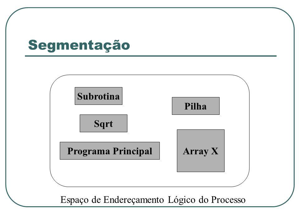 Segmentação Subrotina Pilha Programa Principal Sqrt Array X Espaço de Endereçamento Lógico do Processo