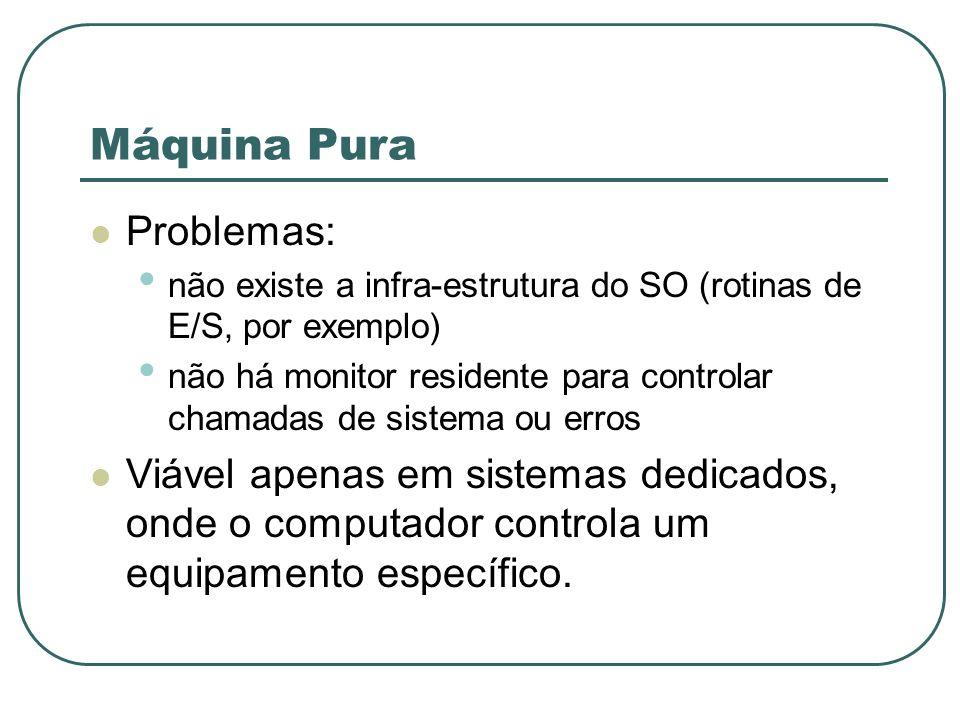 Máquina Pura Problemas: não existe a infra-estrutura do SO (rotinas de E/S, por exemplo) não há monitor residente para controlar chamadas de sistema o