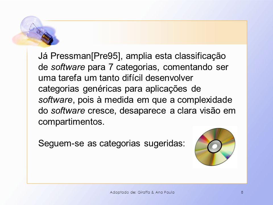 8 Já Pressman[Pre95], amplia esta classificação de software para 7 categorias, comentando ser uma tarefa um tanto difícil desenvolver categorias genér