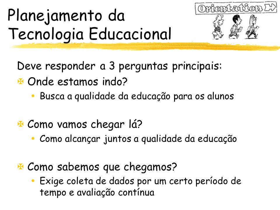 Planejamento da Tecnologia Educacional Deve responder a 3 perguntas principais: XOnde estamos indo? Busca a qualidade da educação para os alunos XComo