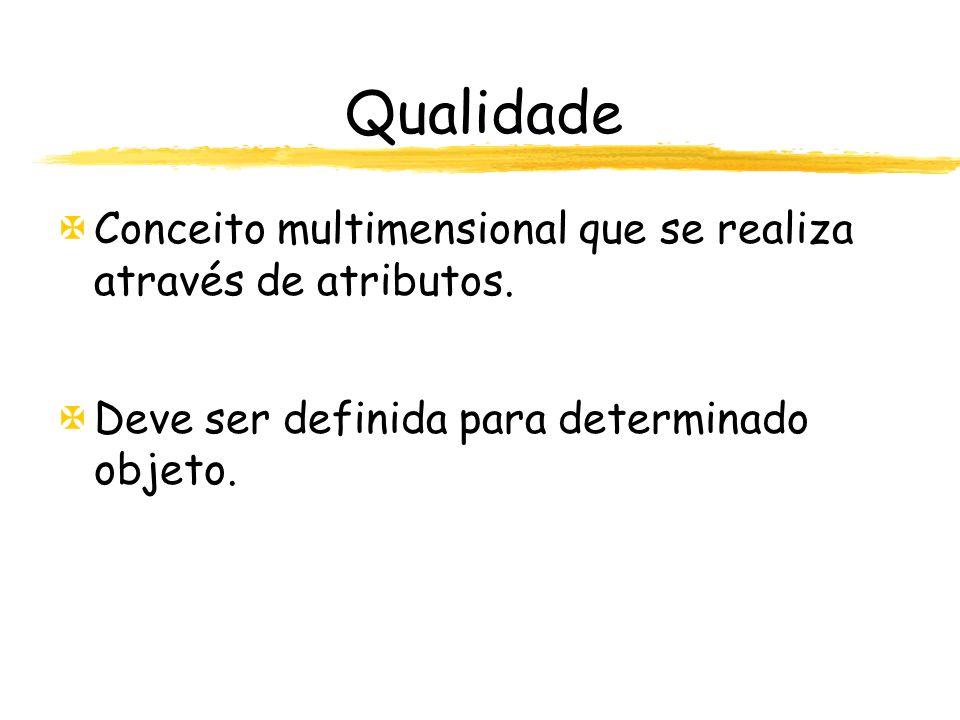 Qualidade XConceito multimensional que se realiza através de atributos. XDeve ser definida para determinado objeto.