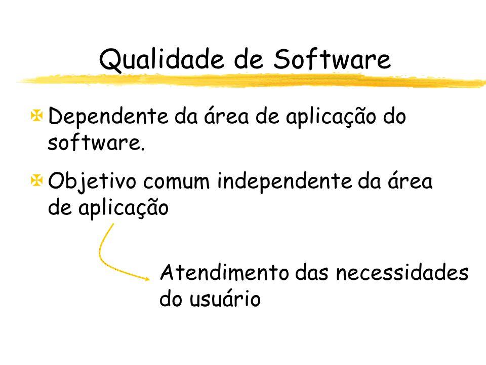 Qualidade de Software XDependente da área de aplicação do software. XObjetivo comum independente da área de aplicação Atendimento das necessidades do