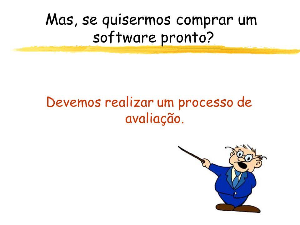 Por que medir Software.