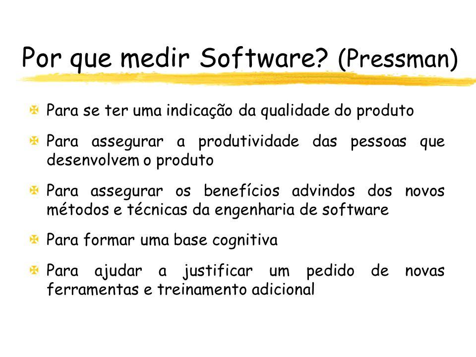 Por que medir Software? (Pressman) XPara se ter uma indicação da qualidade do produto XPara assegurar a produtividade das pessoas que desenvolvem o pr