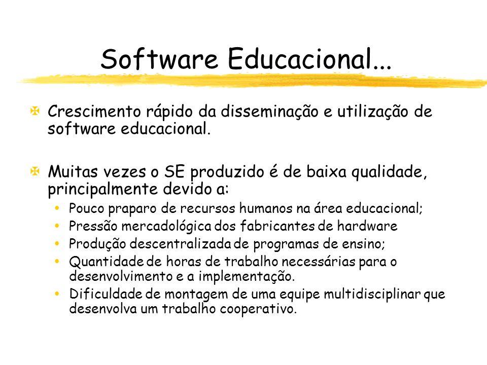 Software Educacional... XCrescimento rápido da disseminação e utilização de software educacional. XMuitas vezes o SE produzido é de baixa qualidade, p