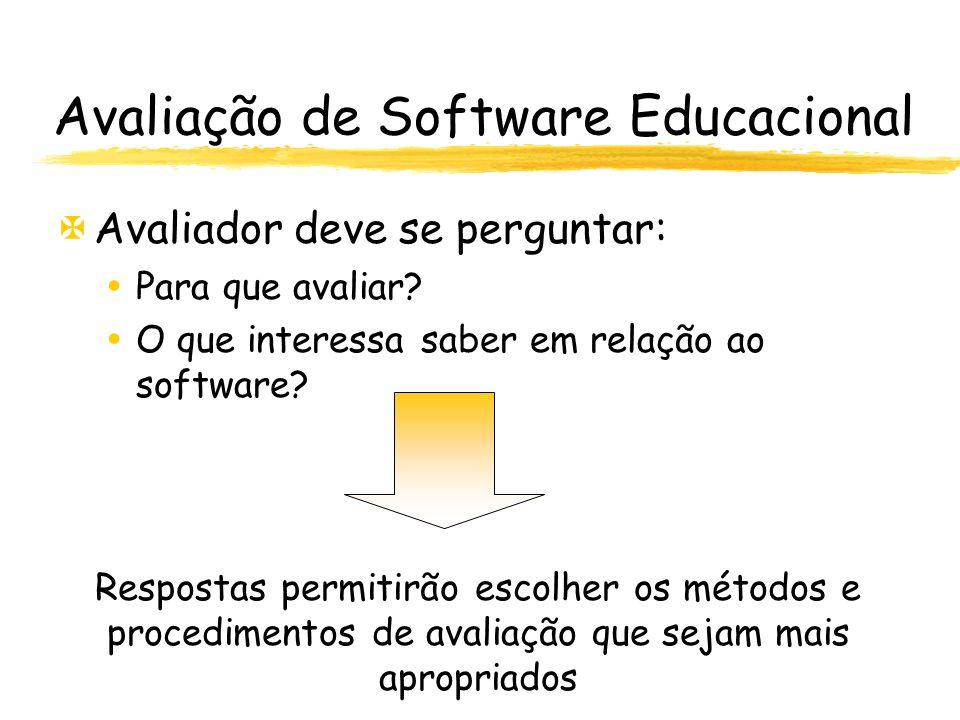Avaliação de Software Educacional XAvaliador deve se perguntar: Para que avaliar? O que interessa saber em relação ao software? Respostas permitirão e