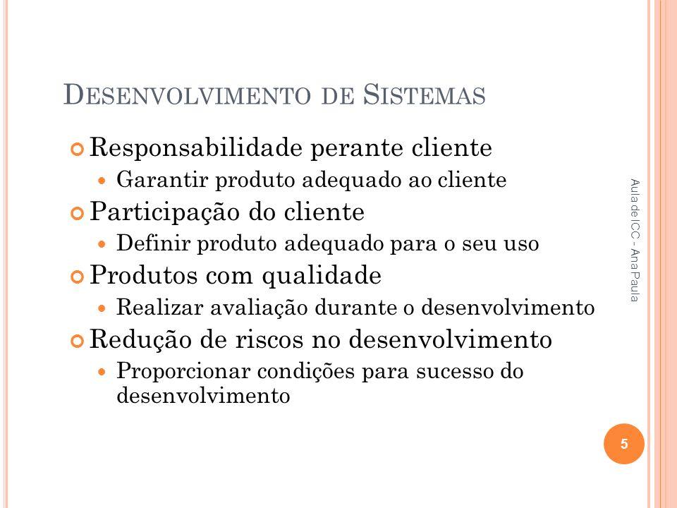 D ESENVOLVIMENTO DE S ISTEMAS Responsabilidade perante cliente Garantir produto adequado ao cliente Participação do cliente Definir produto adequado para o seu uso Produtos com qualidade Realizar avaliação durante o desenvolvimento Redução de riscos no desenvolvimento Proporcionar condições para sucesso do desenvolvimento 5 Aula de ICC - Ana Paula