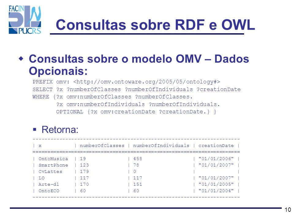 10 Consultas sobre o modelo OMV – Dados Opcionais: PREFIX omv: SELECT ?x ?numberOfClasses ?numberOfIndividuals ?creationDate WHERE {?x omv:numberOfCla