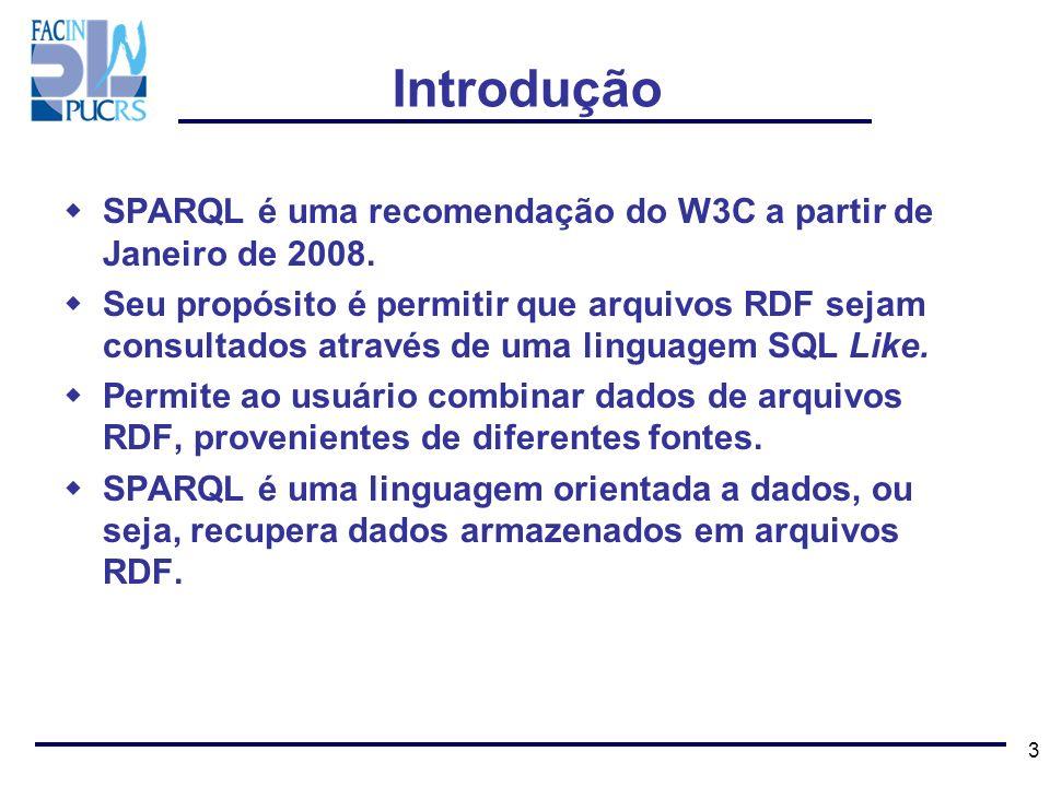 3 Introdução SPARQL é uma recomendação do W3C a partir de Janeiro de 2008. Seu propósito é permitir que arquivos RDF sejam consultados através de uma