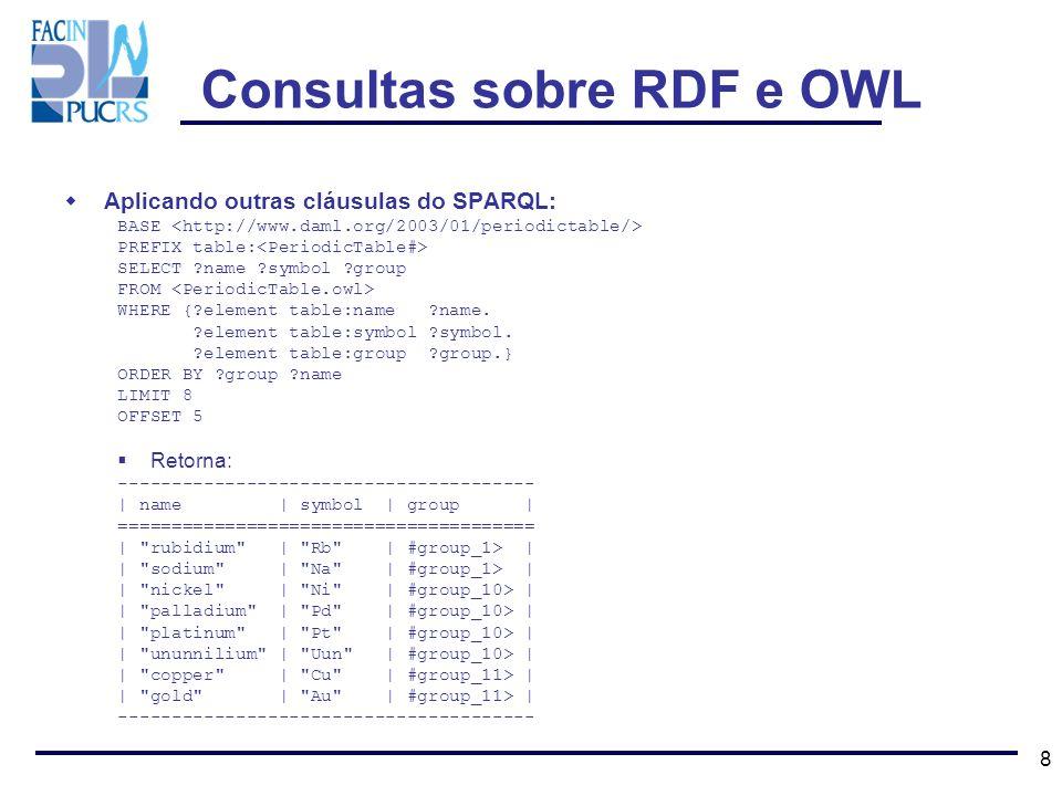 9 Consultas sobre o modelo OMV: PREFIX omv: SELECT ?x ?numberOfClasses ?numberOfIndividuals WHERE {?x omv:numberOfClasses ?numberOfClasses.