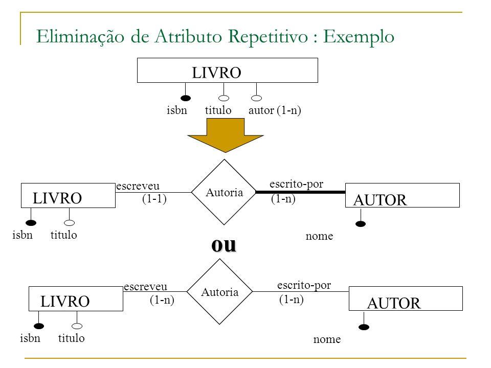 LIVRO isbntituloautor (1-n) Eliminação de Atributo Repetitivo : Exemplo LIVRO isbntitulo AUTOR nome escrito-por (1-n) escreveu (1-1) Autoria LIVRO isb