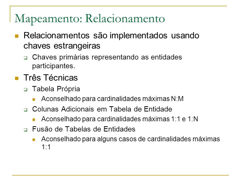Mapeamento: Relacionamento Relacionamentos são implementados usando chaves estrangeiras Chaves primárias representando as entidades participantes. Trê