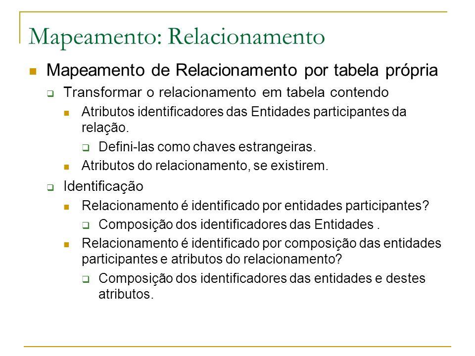 Mapeamento: Relacionamento Mapeamento de Relacionamento por tabela própria Transformar o relacionamento em tabela contendo Atributos identificadores d