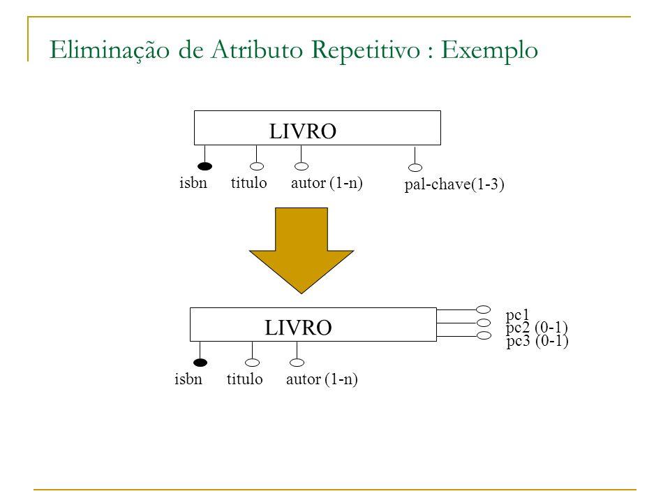 LIVRO isbntituloautor (1-n) Eliminação de Atributo Repetitivo : Exemplo LIVRO isbntitulo AUTOR nome escrito-por (1-n) escreveu (1-1) Autoria LIVRO isbntitulo AUTOR nome escrito-por (1-n) escreveu (1-n) ou Autoria