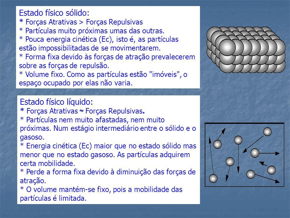 Estado físico sólido: * Forças Atrativas > Forças Repulsivas * Partículas muito próximas umas das outras.