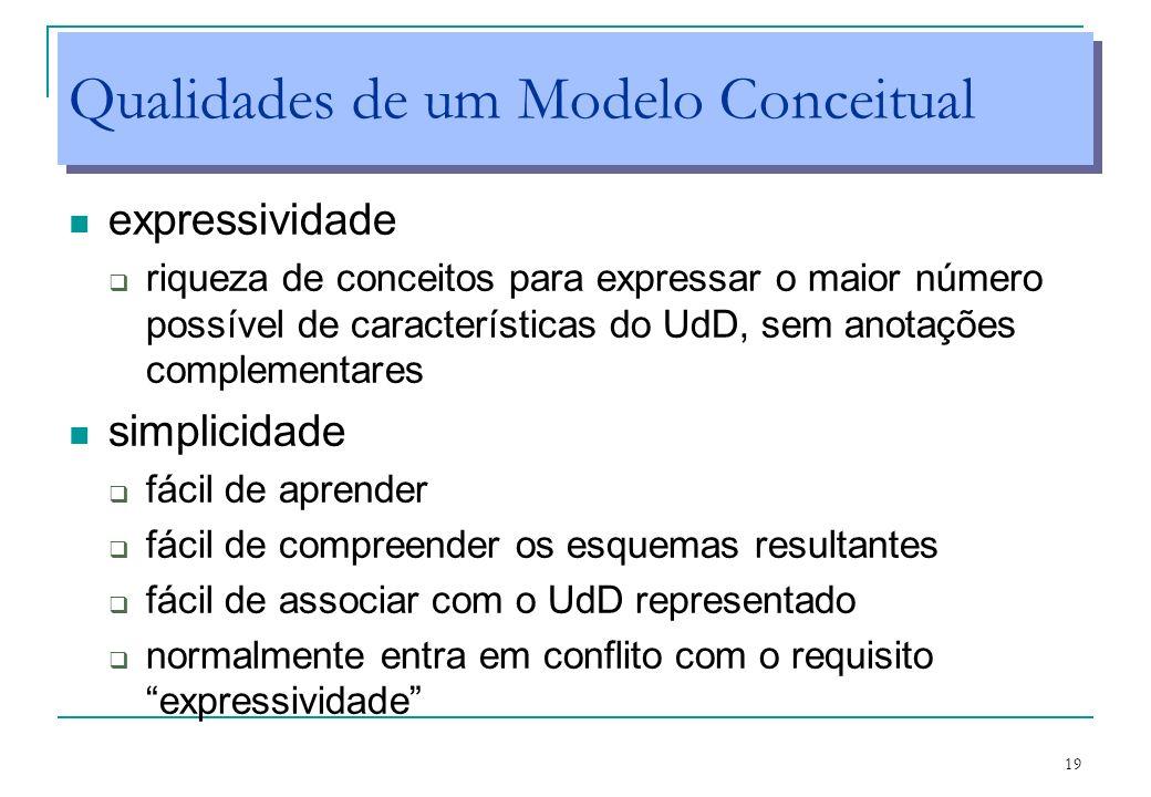 19 Qualidades de um Modelo Conceitual expressividade riqueza de conceitos para expressar o maior número possível de características do UdD, sem anotaç
