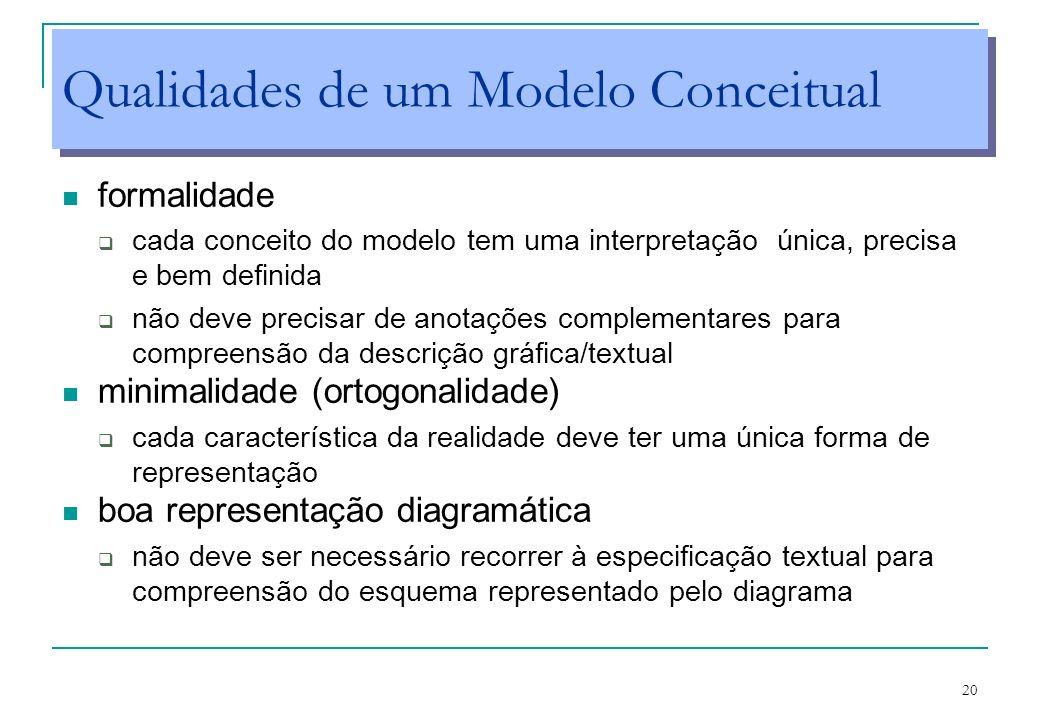 20 Qualidades de um Modelo Conceitual formalidade cada conceito do modelo tem uma interpretação única, precisa e bem definida não deve precisar de ano