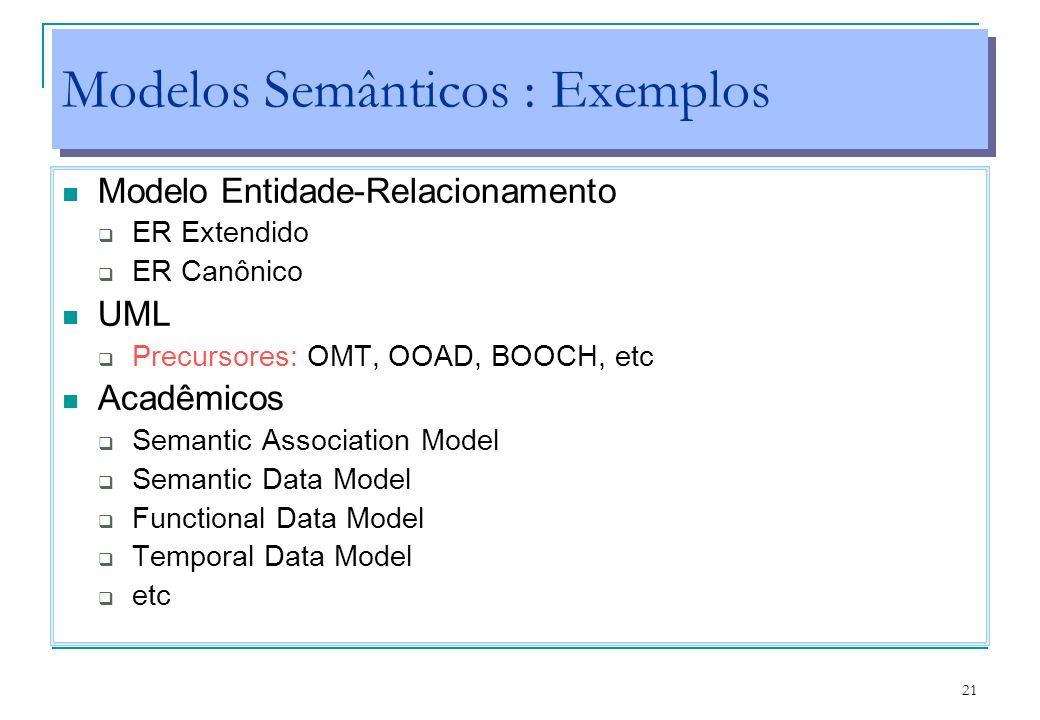 21 Modelos Semânticos : Exemplos Modelo Entidade-Relacionamento ER Extendido ER Canônico UML Precursores: OMT, OOAD, BOOCH, etc Acadêmicos Semantic As