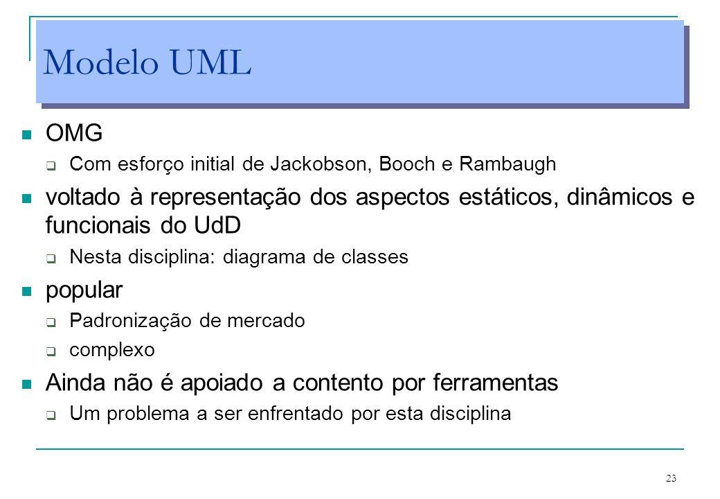 23 Modelo UML OMG Com esforço initial de Jackobson, Booch e Rambaugh voltado à representação dos aspectos estáticos, dinâmicos e funcionais do UdD Nes