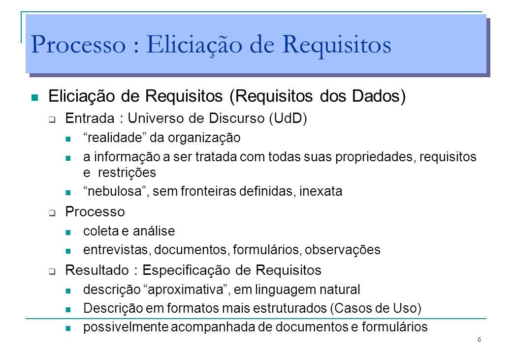 6 Processo : Eliciação de Requisitos Eliciação de Requisitos (Requisitos dos Dados) Entrada : Universo de Discurso (UdD) realidade da organização a in