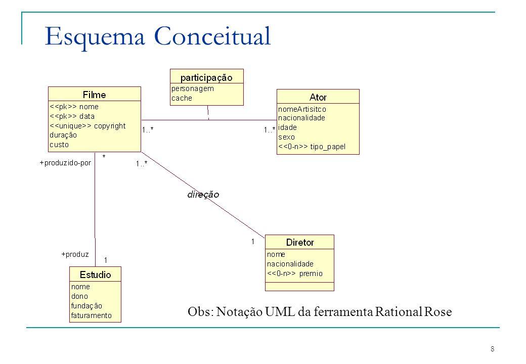 8 Esquema Conceitual Obs: Notação UML da ferramenta Rational Rose