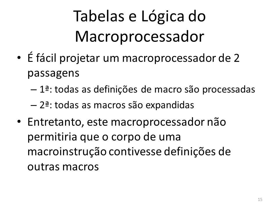 Tabelas e Lógica do Macroprocessador É fácil projetar um macroprocessador de 2 passagens – 1ª: todas as definições de macro são processadas – 2ª: toda