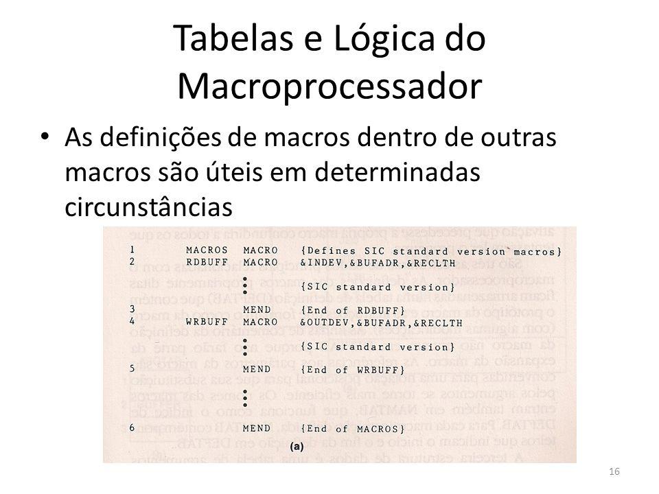 Tabelas e Lógica do Macroprocessador As definições de macros dentro de outras macros são úteis em determinadas circunstâncias 16
