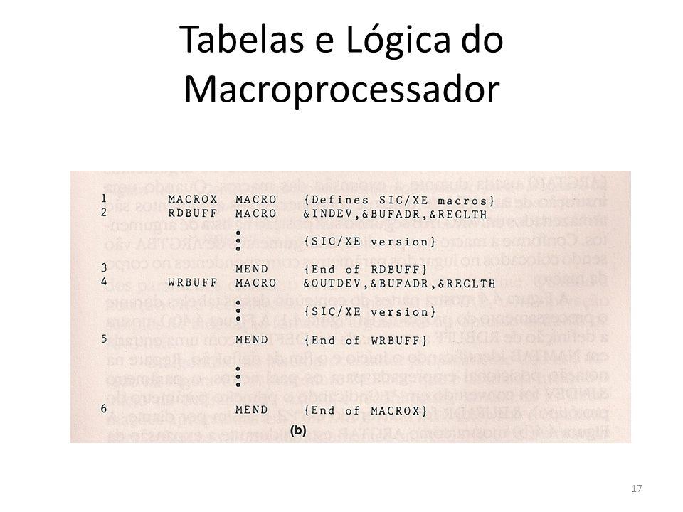 Tabelas e Lógica do Macroprocessador 17