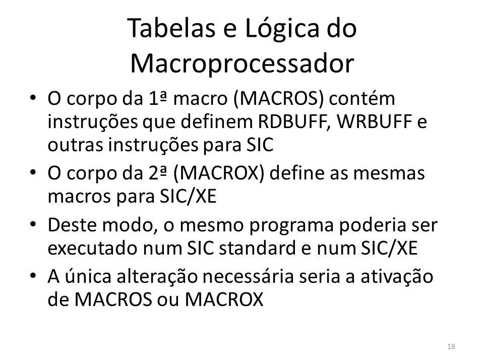 Tabelas e Lógica do Macroprocessador O corpo da 1ª macro (MACROS) contém instruções que definem RDBUFF, WRBUFF e outras instruções para SIC O corpo da