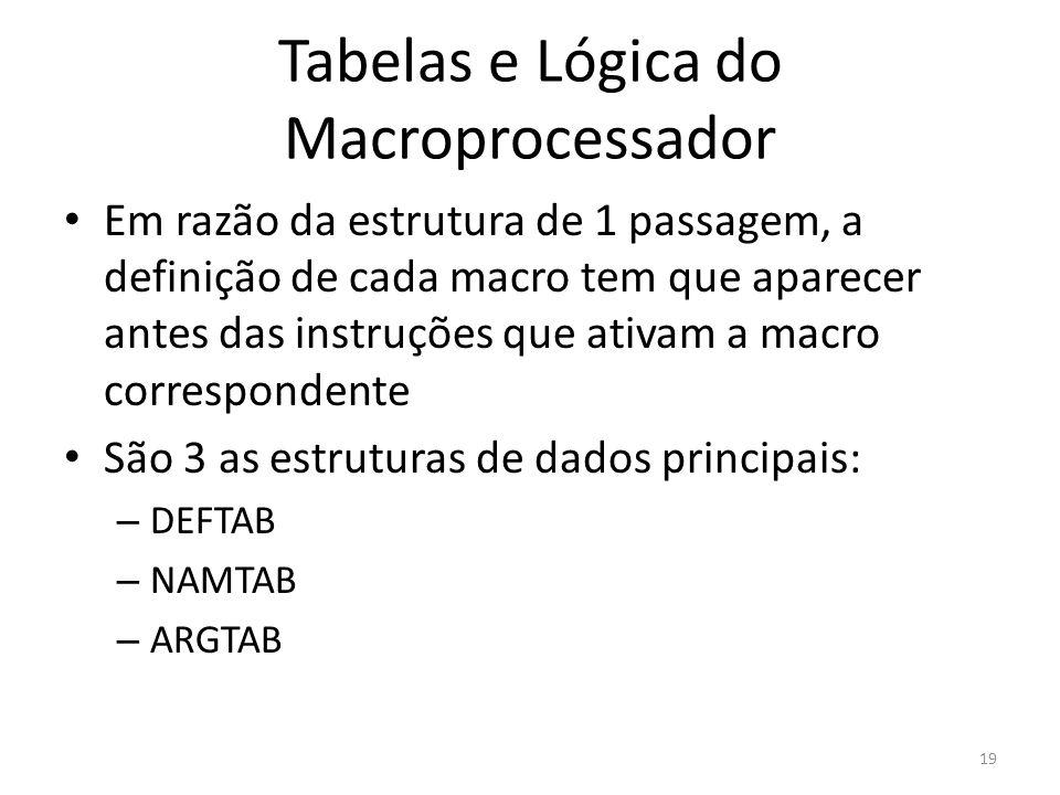 Tabelas e Lógica do Macroprocessador Em razão da estrutura de 1 passagem, a definição de cada macro tem que aparecer antes das instruções que ativam a