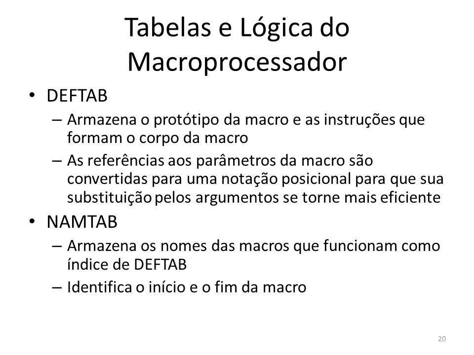 Tabelas e Lógica do Macroprocessador DEFTAB – Armazena o protótipo da macro e as instruções que formam o corpo da macro – As referências aos parâmetro