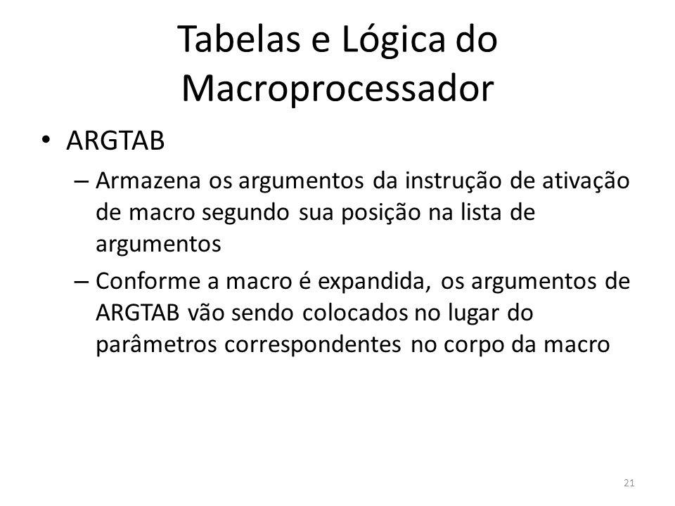 Tabelas e Lógica do Macroprocessador ARGTAB – Armazena os argumentos da instrução de ativação de macro segundo sua posição na lista de argumentos – Co