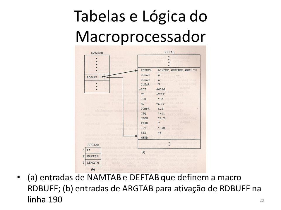 Tabelas e Lógica do Macroprocessador (a) entradas de NAMTAB e DEFTAB que definem a macro RDBUFF; (b) entradas de ARGTAB para ativação de RDBUFF na lin
