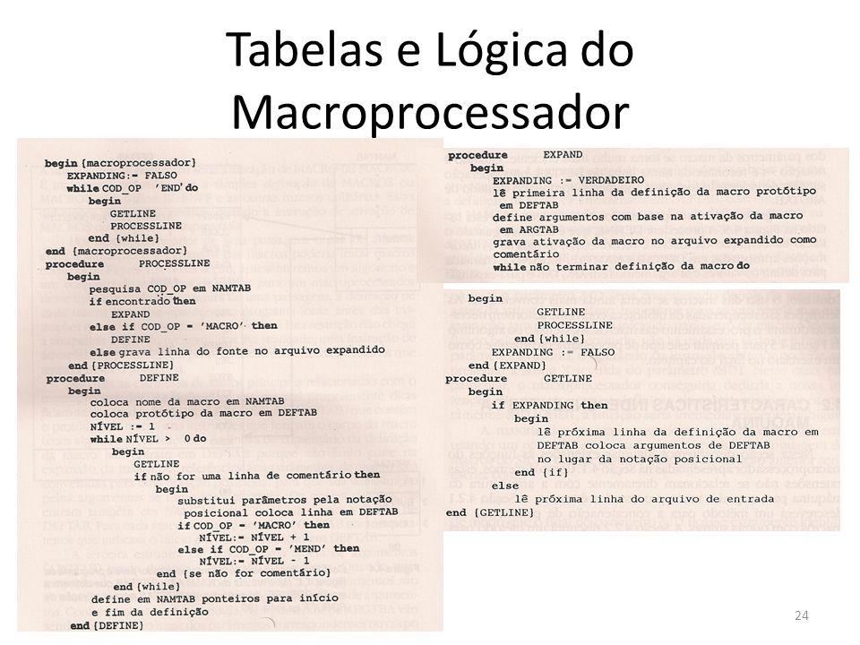 Tabelas e Lógica do Macroprocessador 24