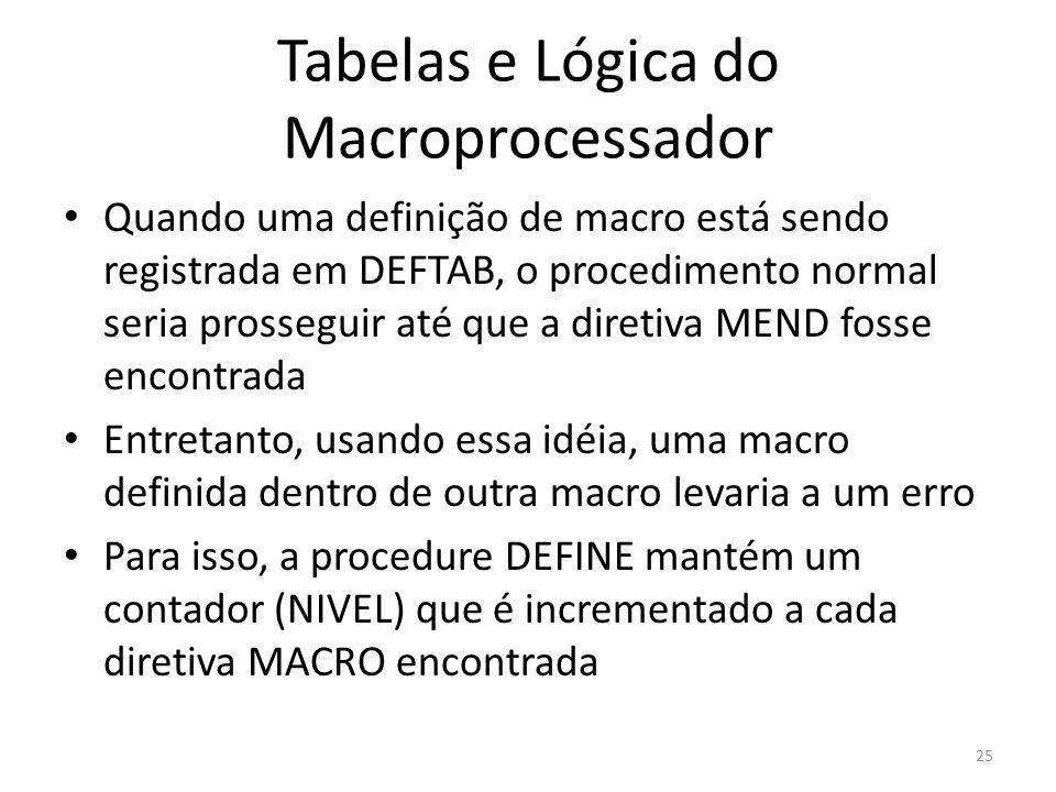 Tabelas e Lógica do Macroprocessador Quando uma definição de macro está sendo registrada em DEFTAB, o procedimento normal seria prosseguir até que a d