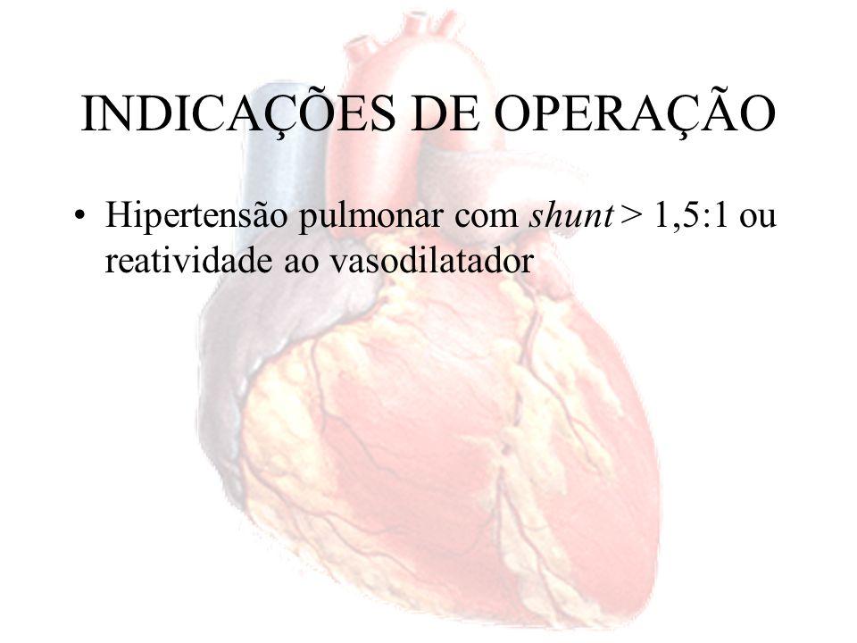 CONTRA-INDICAÇÕES Hipertensão pulmonar com shunt < 1,5:1 Resistência vascular pulmonar > 8 unidades Shunt direita esquerda contínuo