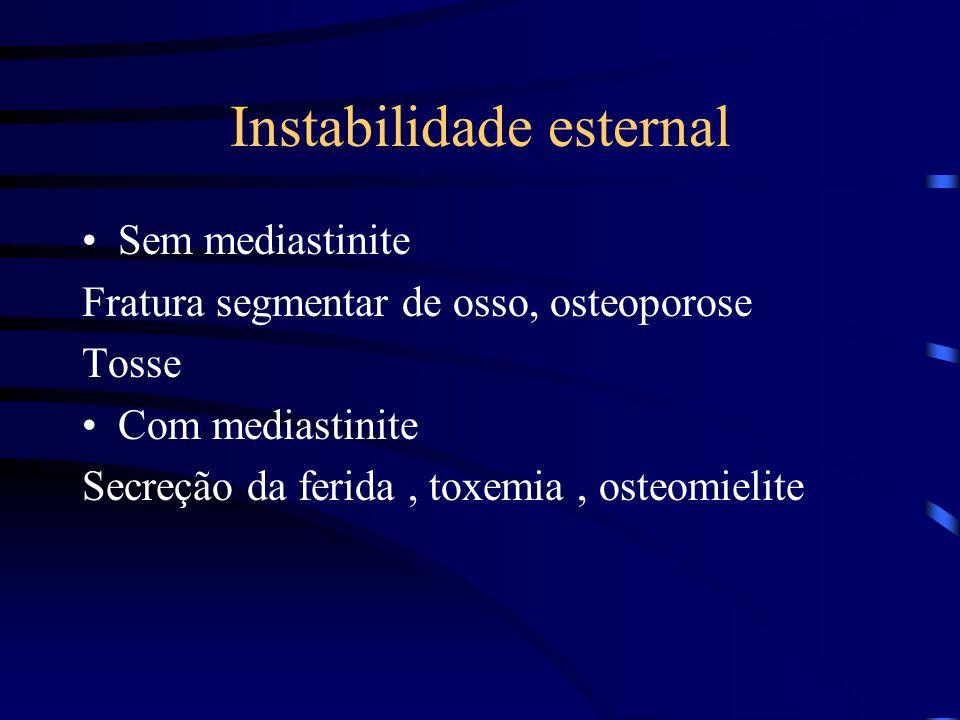Instabilidade esternal Sem mediastinite Fratura segmentar de osso, osteoporose Tosse Com mediastinite Secreção da ferida, toxemia, osteomielite