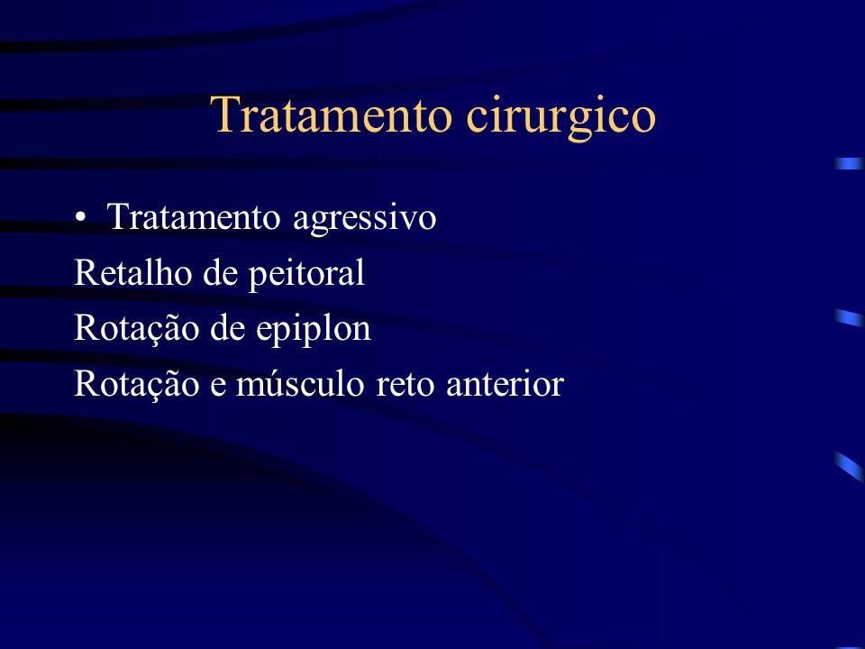 Tratamento cirurgico Tratamento agressivo Retalho de peitoral Rotação de epiplon Rotação e músculo reto anterior