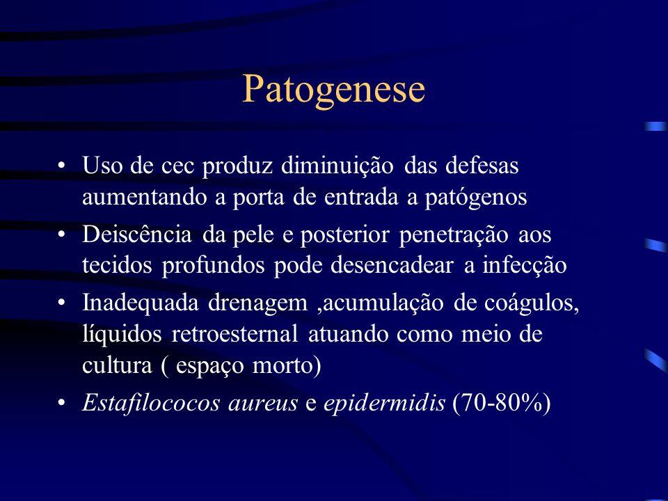 Patogenese Uso de cec produz diminuição das defesas aumentando a porta de entrada a patógenos Deiscência da pele e posterior penetração aos tecidos pr