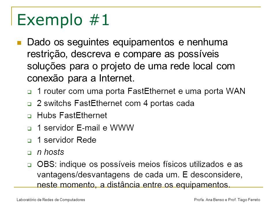 Laboratório de Redes de Computadores Profa. Ana Benso e Prof. Tiago Ferreto Exemplo #1 Dado os seguintes equipamentos e nenhuma restrição, descreva e